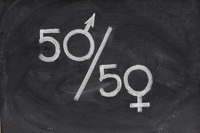 What Boosts Gender Equality in Developing Countries?