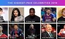 Без Головкина и Мейвезера, зато с Альваресом и Макгрегором. Рейтинг Forbes самых высокооплачиваемых знаменитостей 2019
