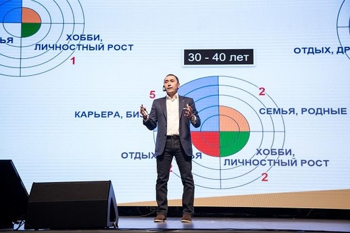 Айдын Рахимбаев