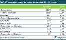 Производство «железных коней» в Казахстане взлетело за год сразу почти на 80%